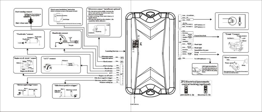 12v one way remote start car alarm manufacturer